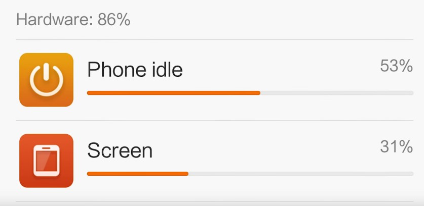 Xiaomi redmi Note 2 Battery Usage