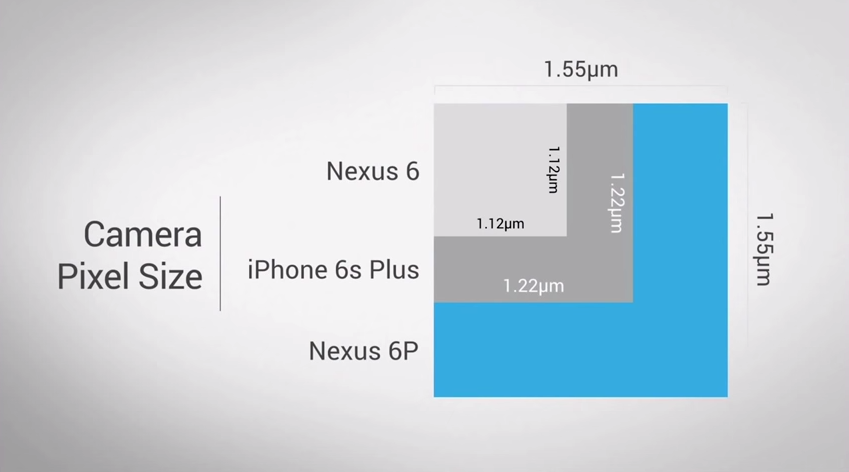 full review nexus 6p