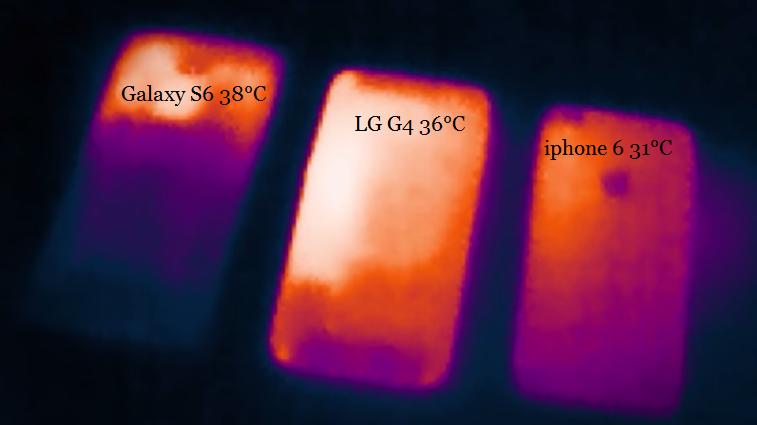 fastest smartphone upto date 2015