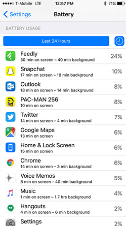 how to increase battery backup of iPhone iOS 9